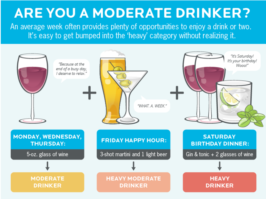 Does drinking affect your fitness?